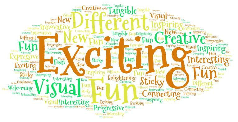 Figure 5: Wordle incorporating feedback on the Young People's Forum's experience of the design metaphors workshop -